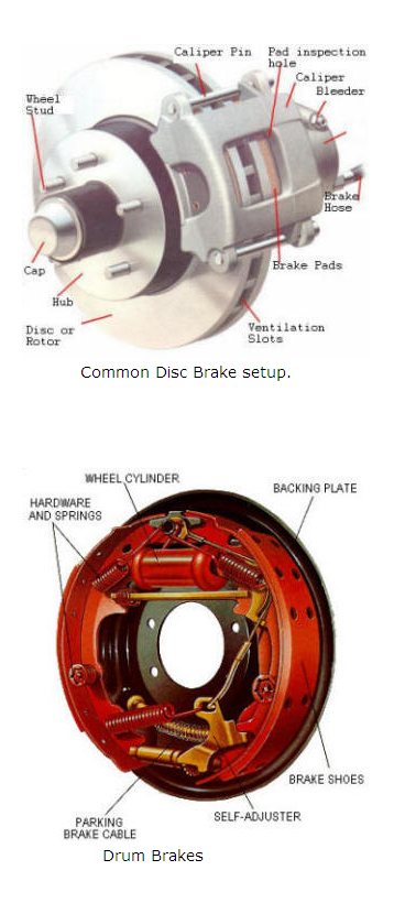 c0fa99307f Waynes Garage    Your Car s Brakes